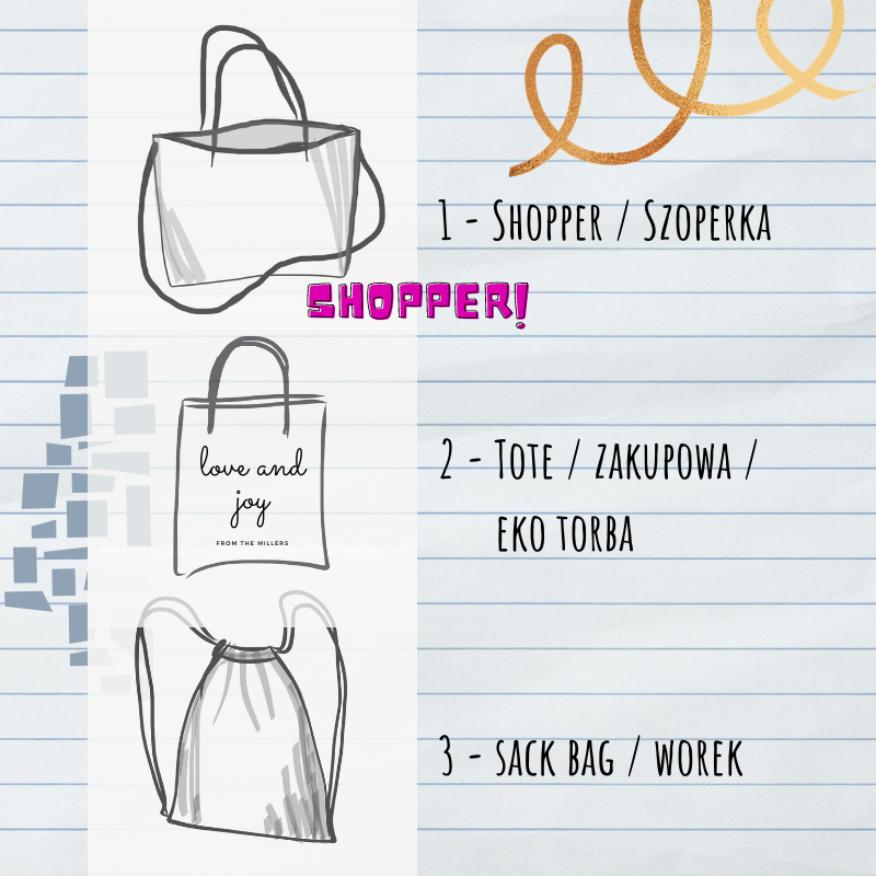 rodzje torebek damskim - na pierwszej grafice trzy popularne modele: shoperka, torba zakupowa i worek